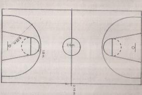 बास्केटबॉल का मैदान